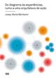 Do diagrama às experiências, rumo a uma arquitetura de ação - Jose Maria Montaner