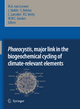Phaeocystis, major link in the biogeochemical cycling of climate-relevant elements - M.A van Leeuwe; J. Stefels; S. Belviso; C. Lancelot; P.G. Verity