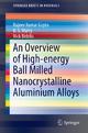 An Overview of High-energy Ball Milled Nanocrystalline Aluminium Alloys
